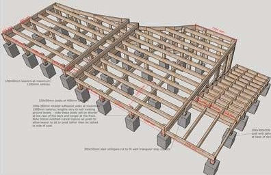 Deck-Frame